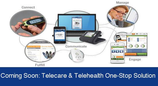 telecare-telehealth